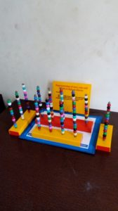 Representation of Once, Tens in Abacus